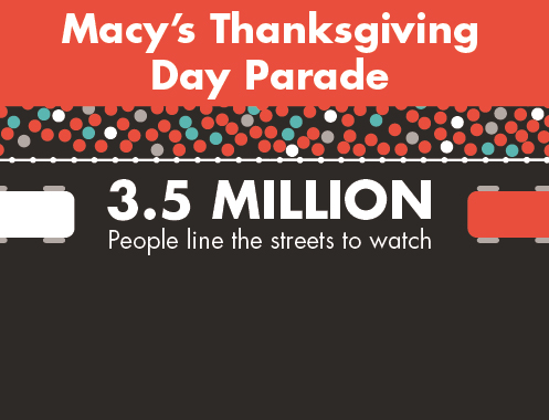 The Macy's Thanksgiving Day Parade: What's Up With That?