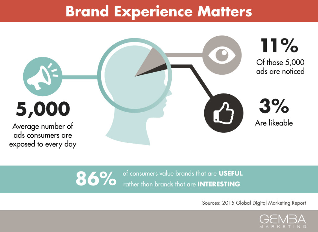 3 Steps for Creating Authentic Brand Experiences