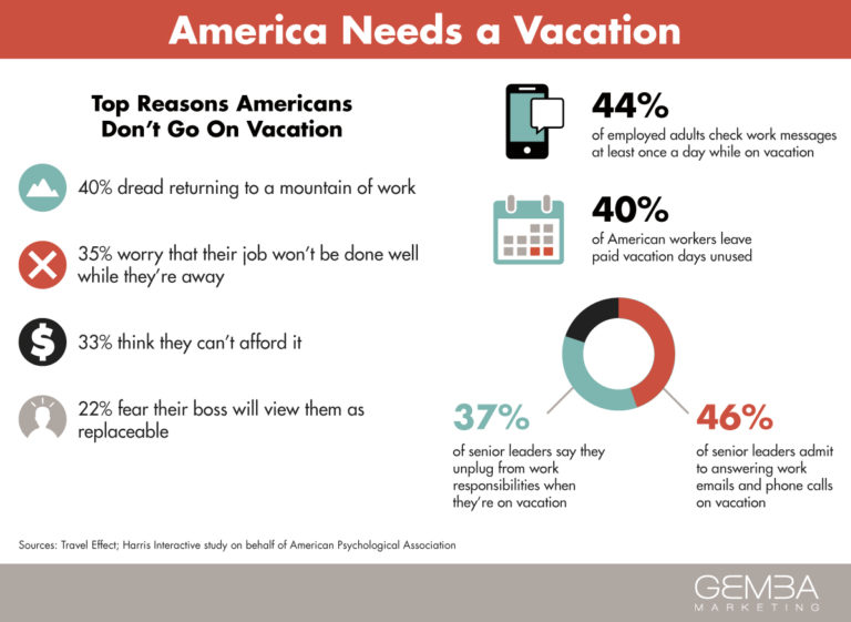 How To Actually Go On Vacation. Hint: Leave Your Work at Home